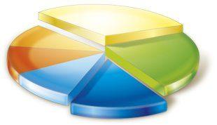 Cos'è il mercato di riferimento (target market)?